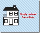 LedyardQuick Stats