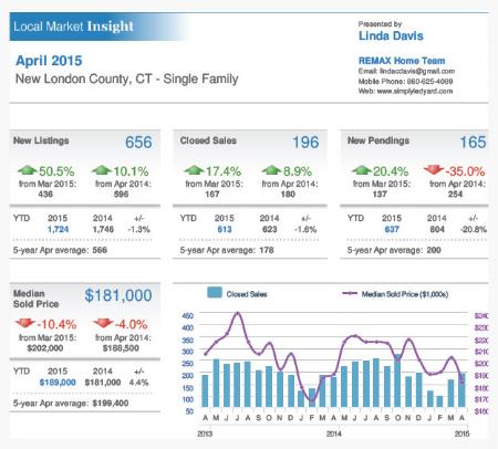 5-16-2015 New London County