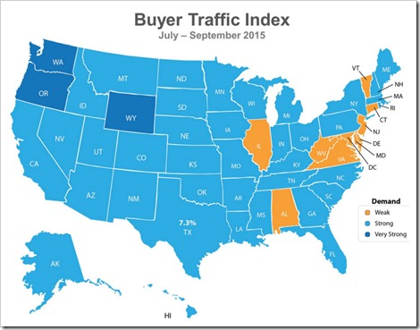 Nov 2015 - Buyer Traffic