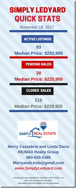 Ledyard Quick Stats